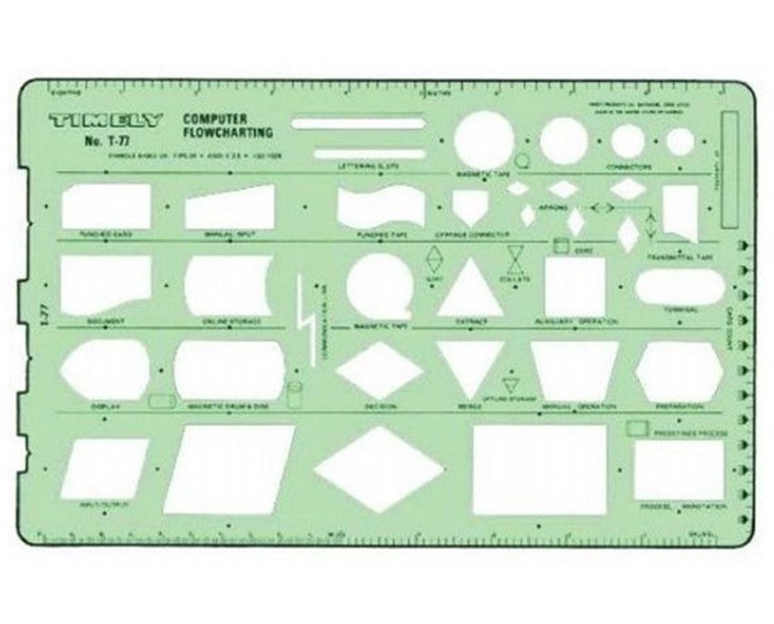 Computer Flow Chart 77T
